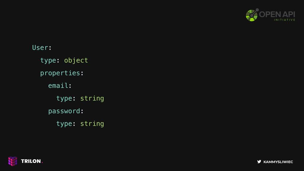 KAMMYSLIWIEC User: type: object properties: ema...