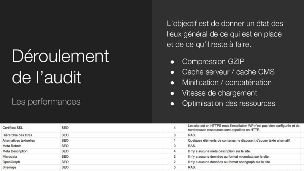 Déroulement de l'audit Les performances L'objec...
