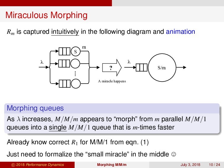 Miraculous Morphing Rm is captured intuitively ...