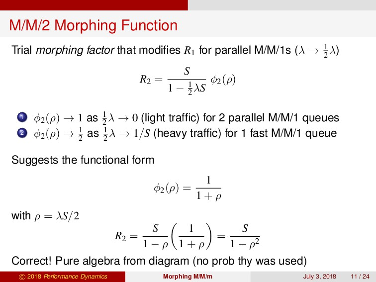 M/M/2 Morphing Function Trial morphing factor t...