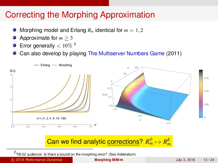 Correcting the Morphing Approximation Morphing ...