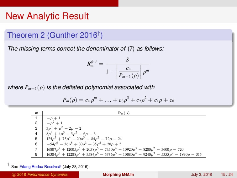 New Analytic Result Theorem 2 (Gunther 2016†) T...
