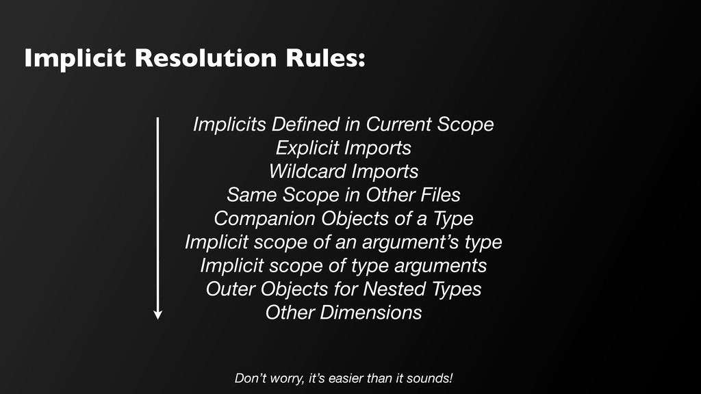 Implicit Resolution Rules: Implicits Defined in ...