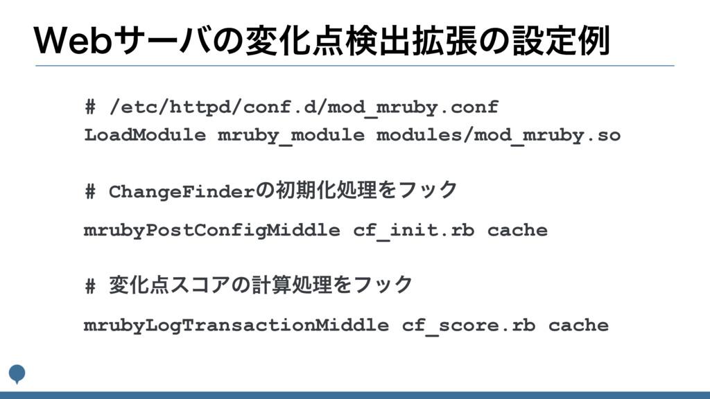 8FCαʔόͷมԽݕग़֦ுͷઃఆྫ # /etc/httpd/conf.d/mod_mrub...