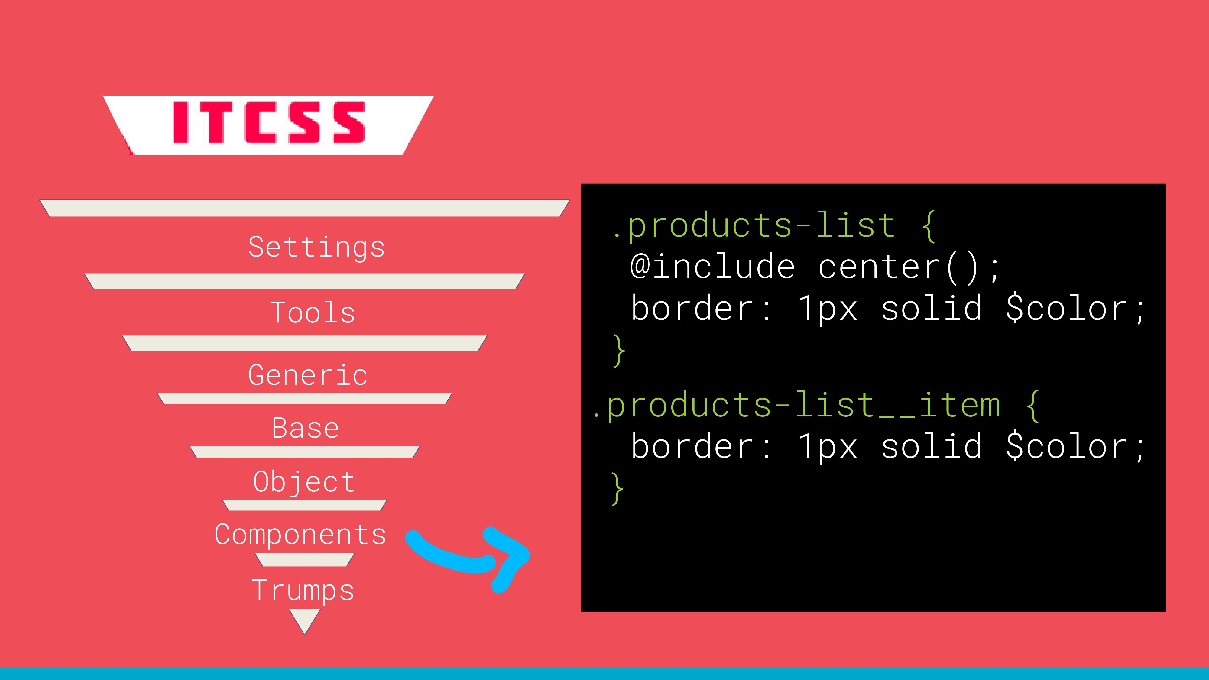 Components Object Base Generic Tools Settings T...