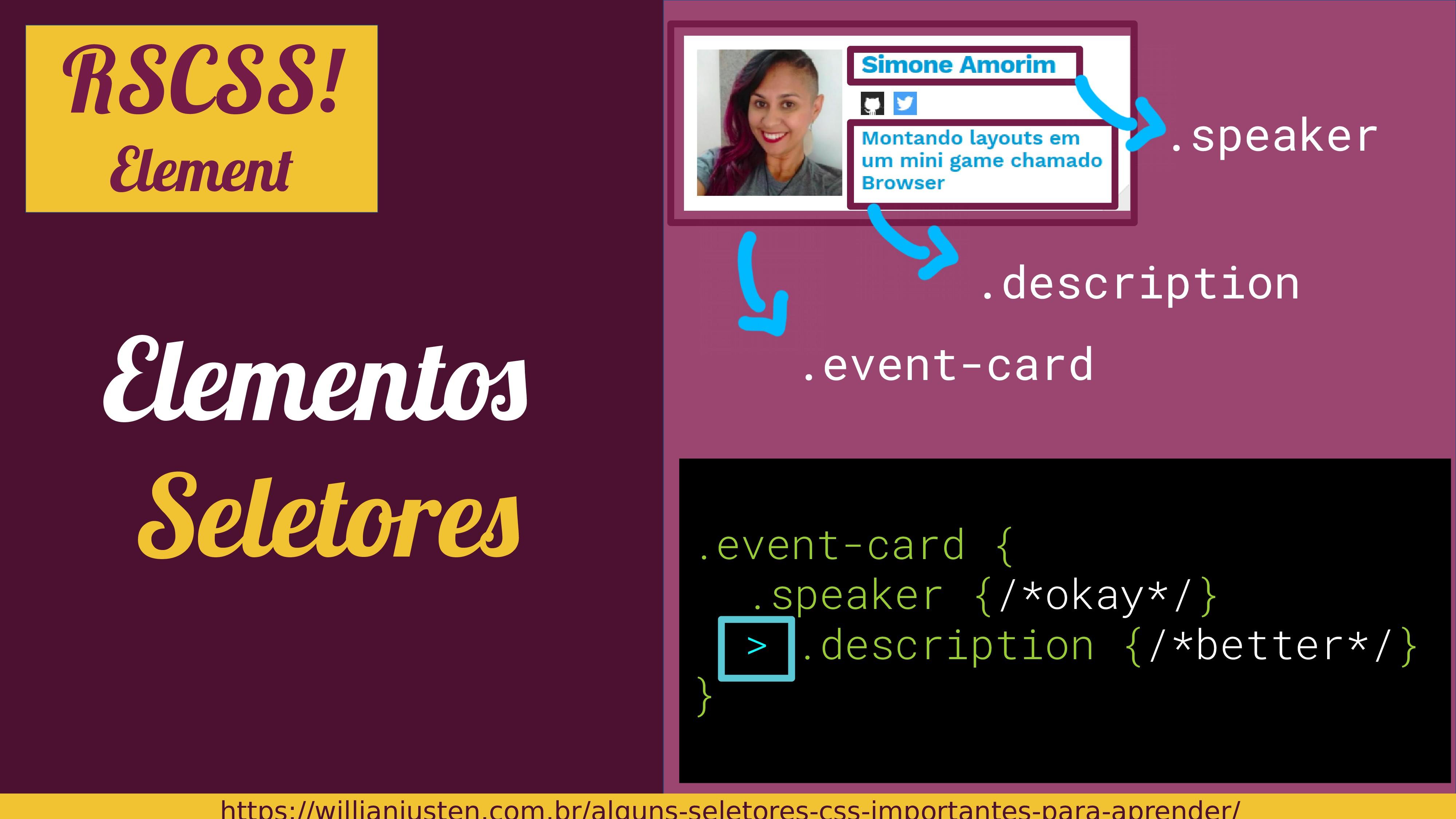 Elemento Seletores .event-card .description .ev...