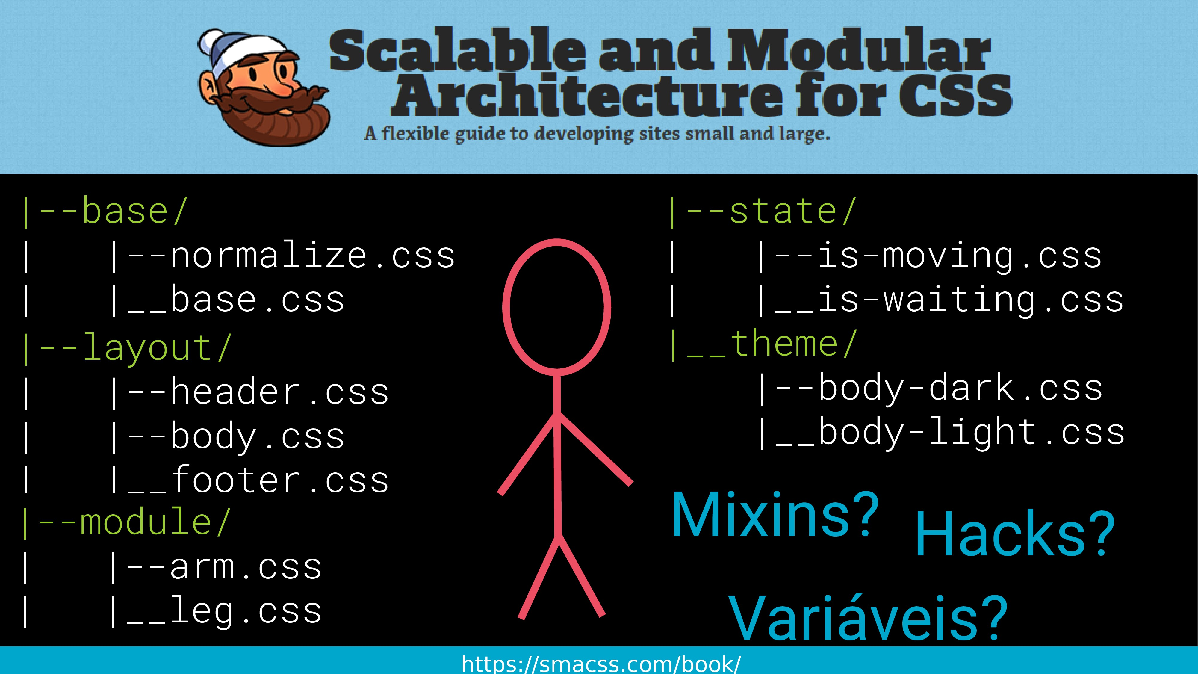 |--base/ | |--normalize.css | |__base.css |--st...