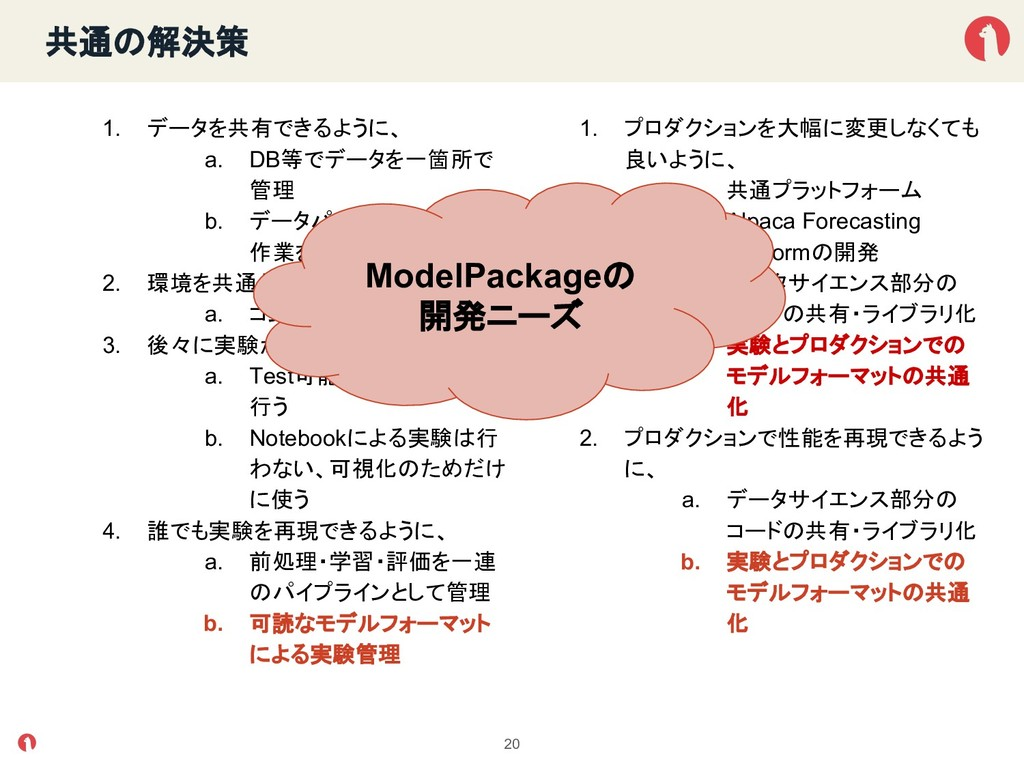 共通 解決策 1. プロダクションを大幅に変更しなくても 良いように、 a. 共通プラットフォ...