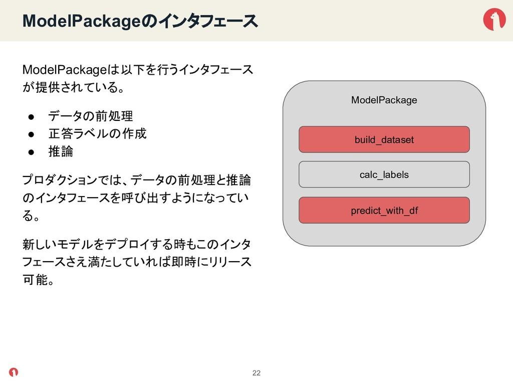 ModelPackage インタフェース ModelPackage 以下を行うインタフェース ...