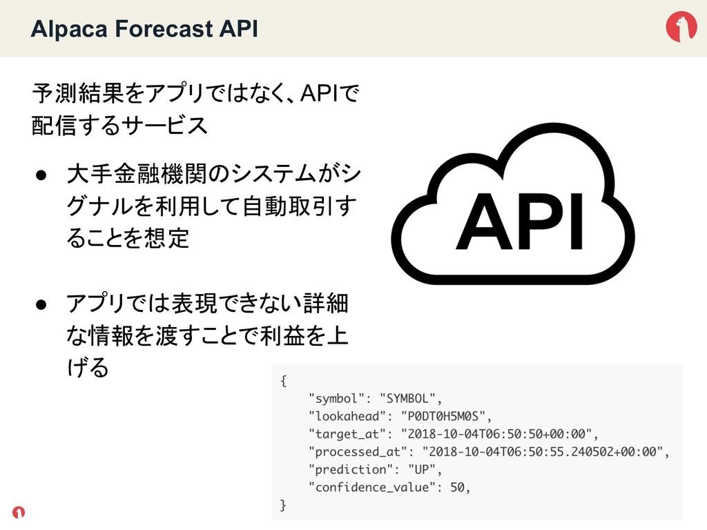 Alpaca Forecast API 予測結果をアプリで なく、APIで 配信するサービス ...