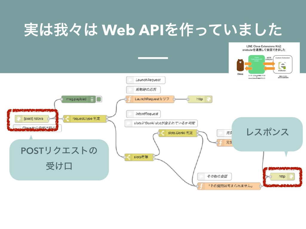 ࣮զʑ Web APIΛ࡞͍ͬͯ·ͨ͠ POSTϦΫΤετͷ ड͚ޱ Ϩεϙϯε