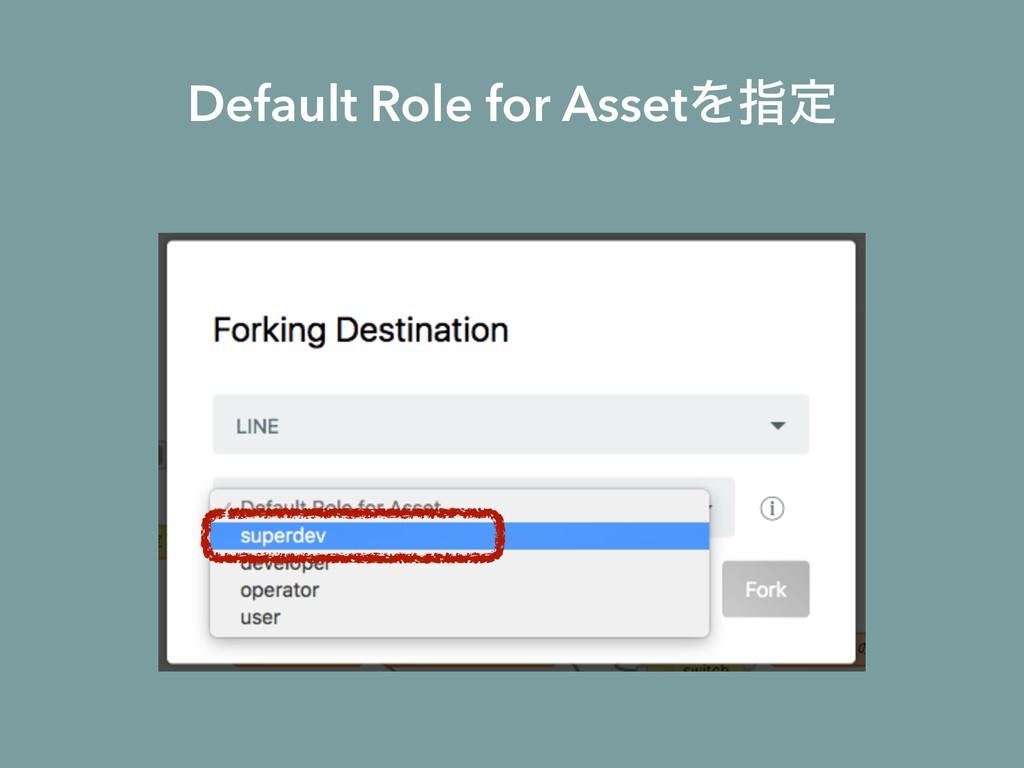 Default Role for AssetΛࢦఆ