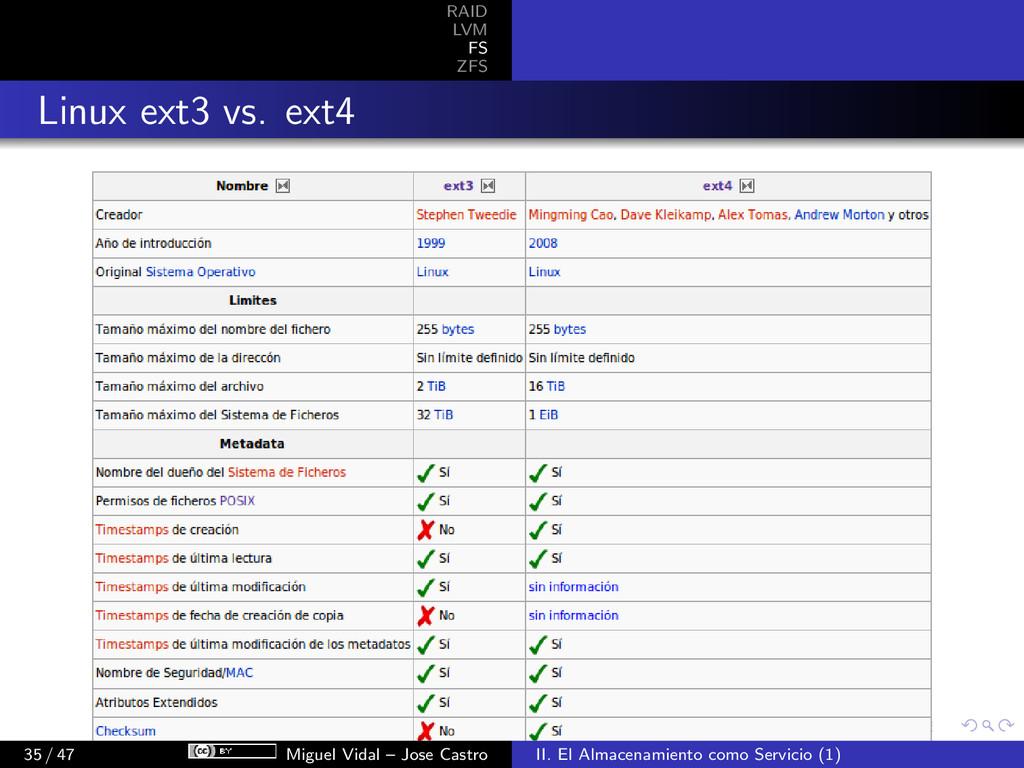 RAID LVM FS ZFS Linux ext3 vs. ext4 35 / 47 Mig...