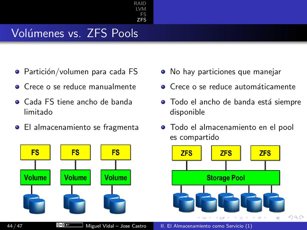 RAID LVM FS ZFS Vol´ umenes vs. ZFS Pools Parti...