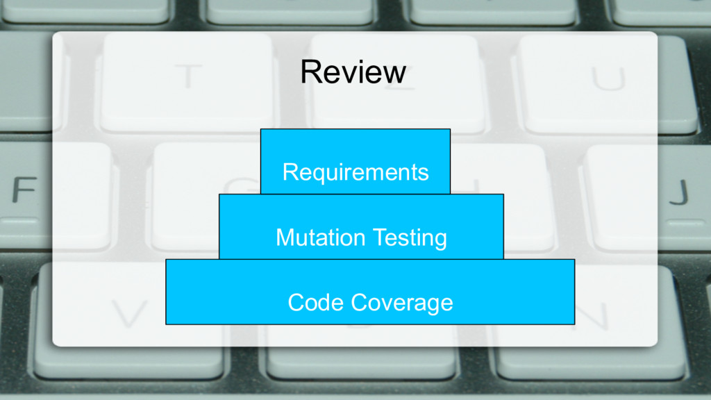 Review Code Coverage Mutation Testing Requireme...