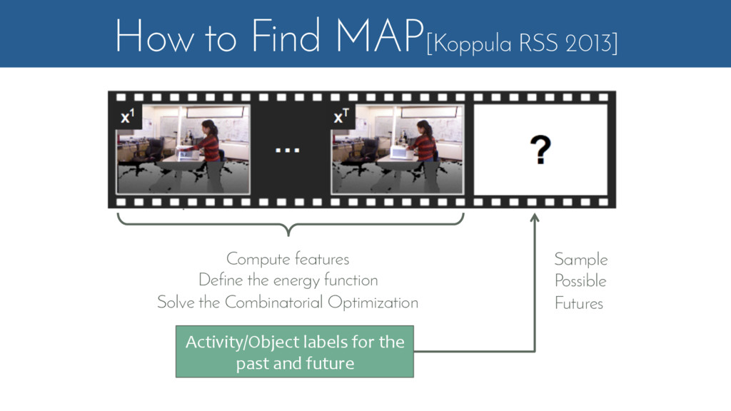 How to Find MAP[Koppula RSS 2013] Compute featu...