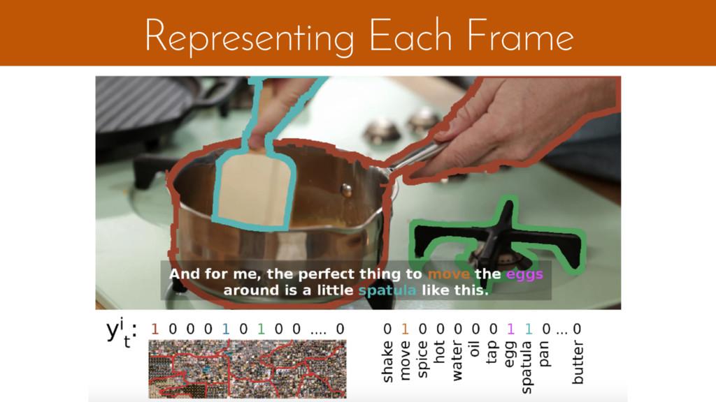 Representing Each Frame