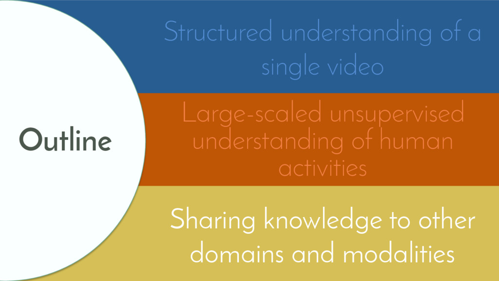 Structured understanding of a single video Larg...