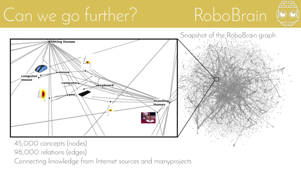 Can we go further? RoboBrain Snapshot of the Ro...