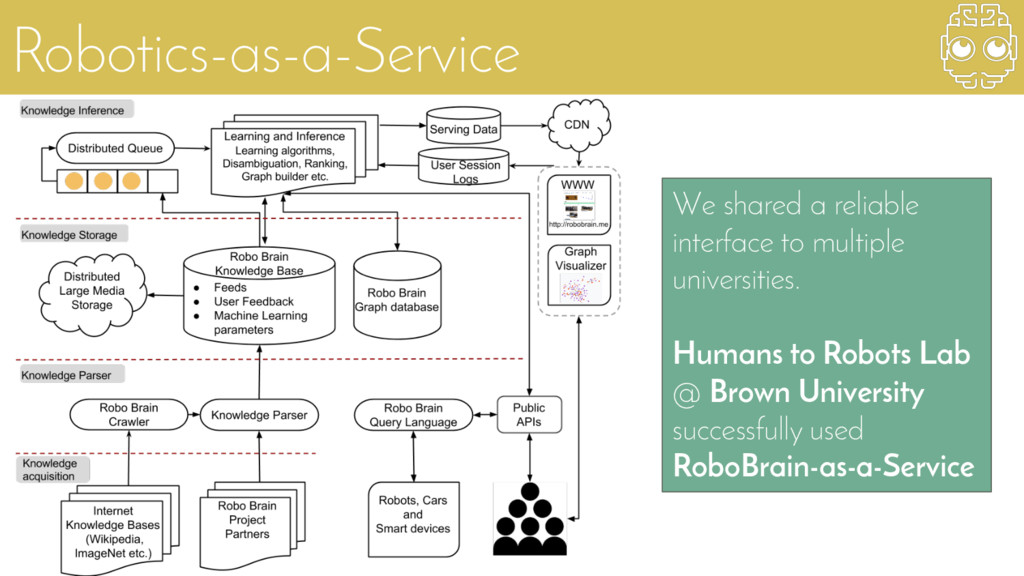 Robotics-as-a-Service We shared a reliable inte...