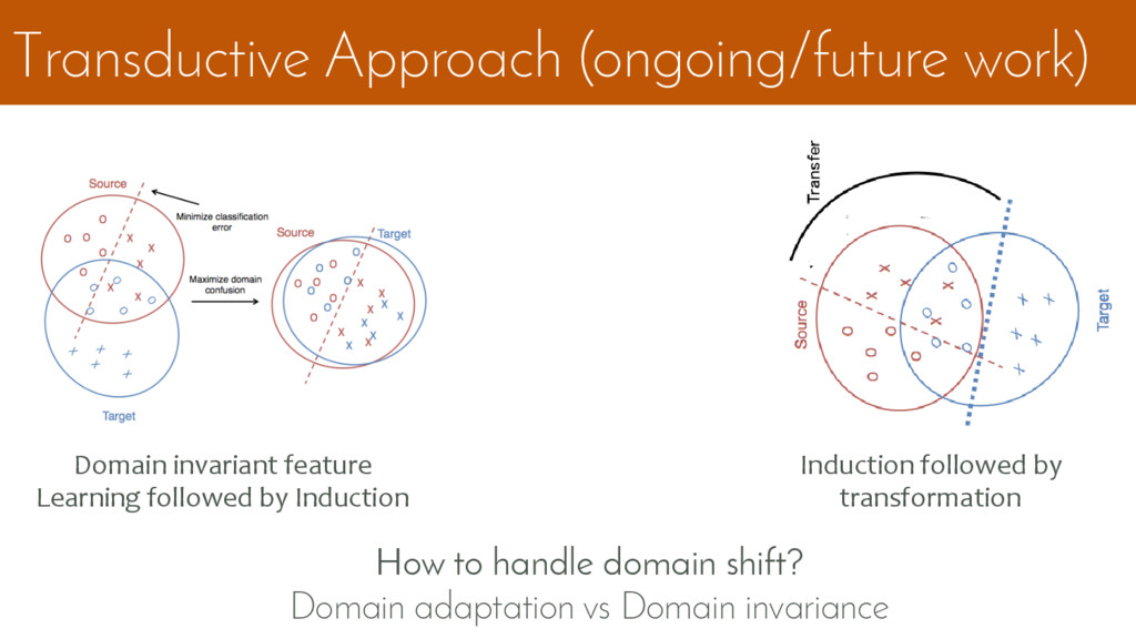 Transductive Approach (ongoing/future work) How...