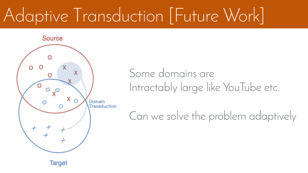 Adaptive Transduction [Future Work] Some domain...