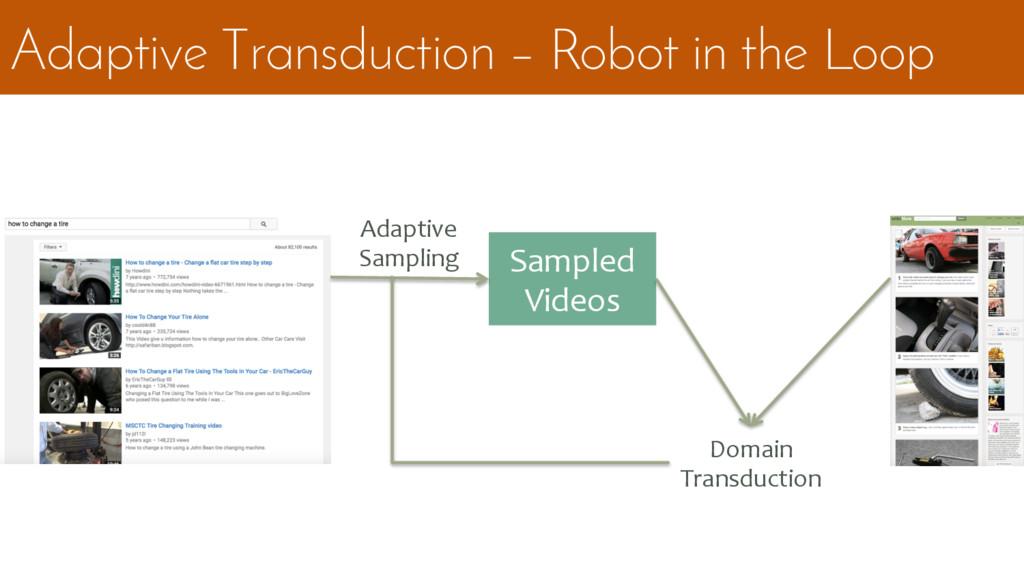 Adaptive Transduction – Robot in the Loop Sampl...