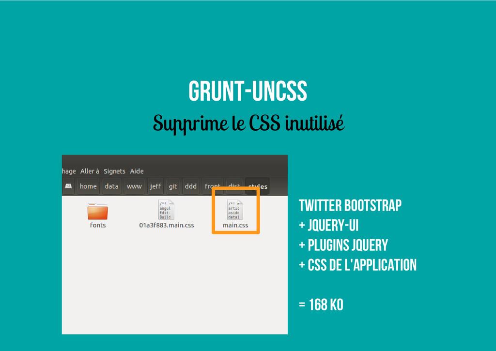 grunt-uncss Supprime le CSS inutilisé Twitter B...