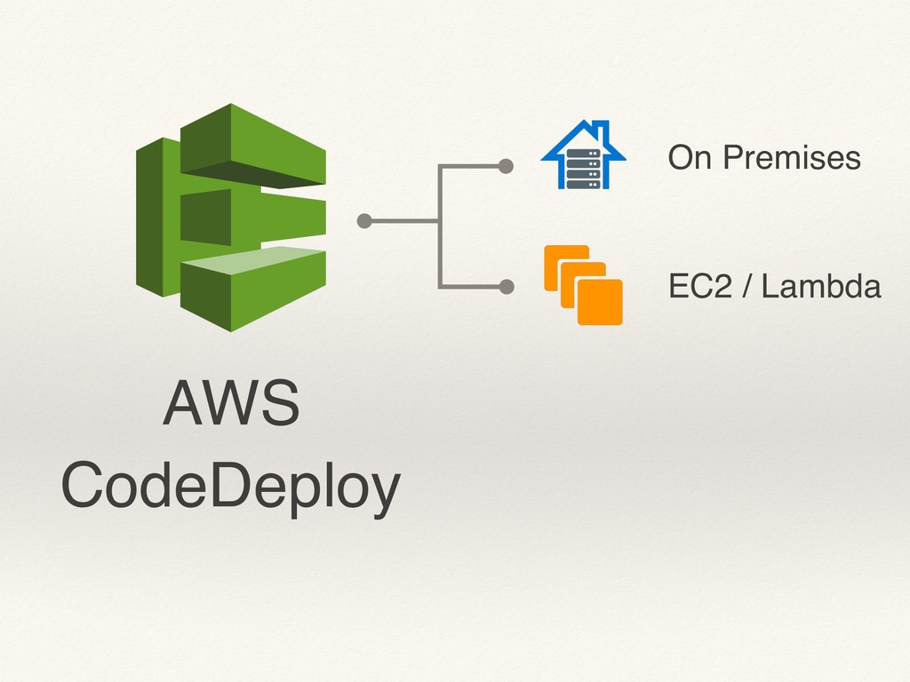 AWS CodeDeploy On Premises EC2 / Lambda