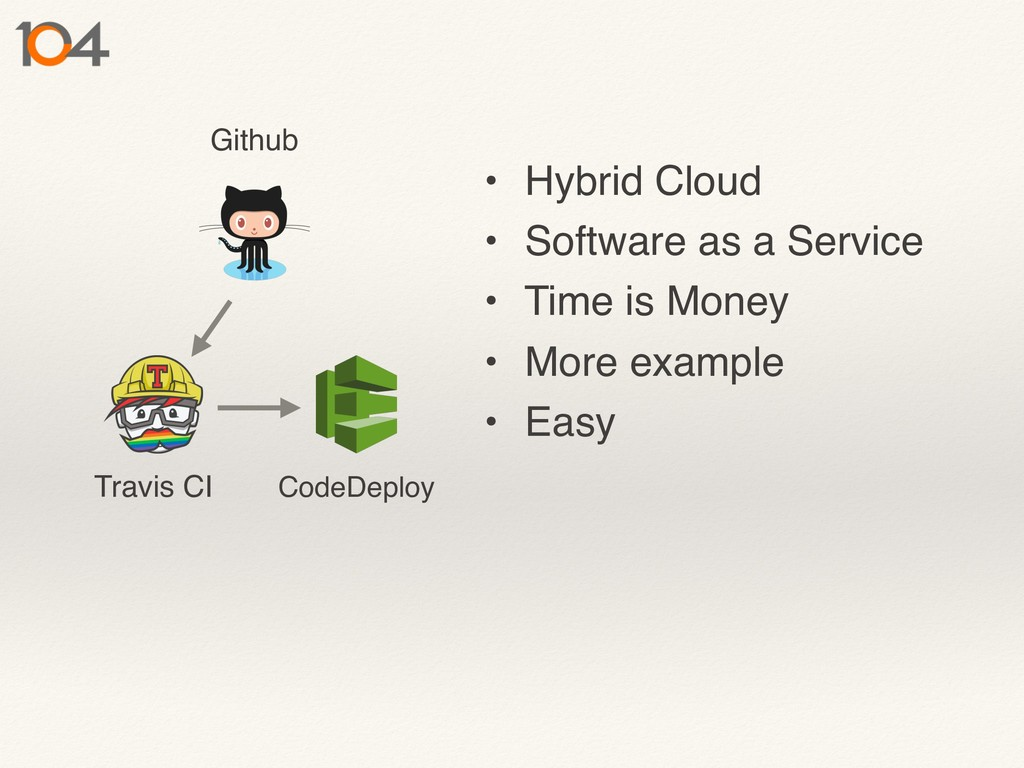 CodeDeploy Travis CI Github • Hybrid Cloud • So...