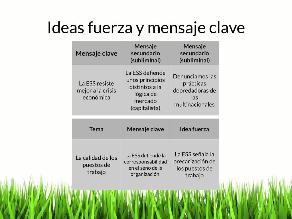17 Ideas fuerza y mensaje clave Mensaje clave M...