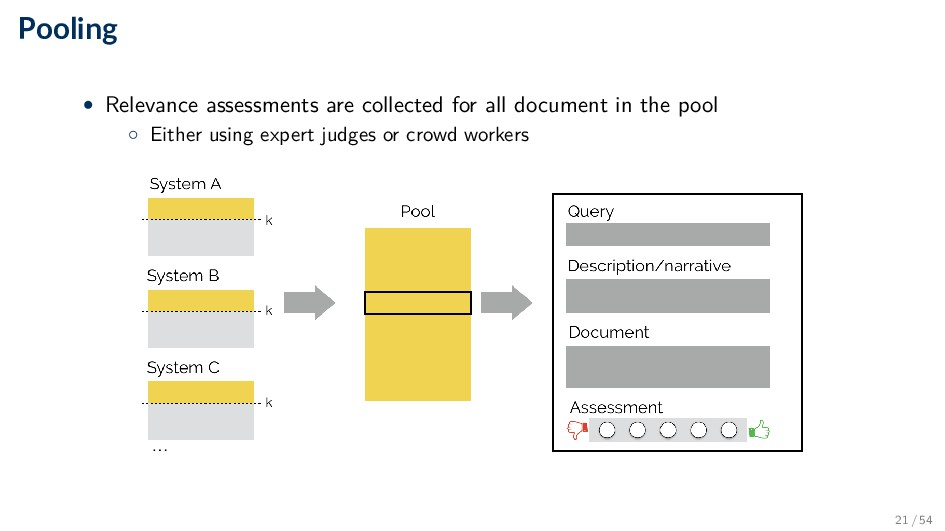 Pooling • Relevance assessments are collected f...