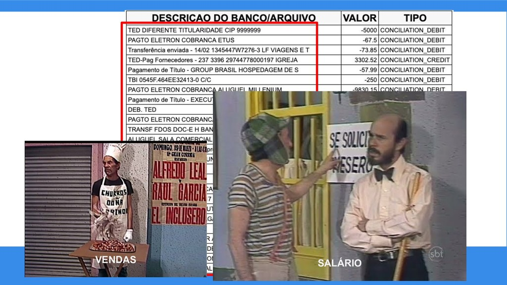 SALÁRIO VENDAS