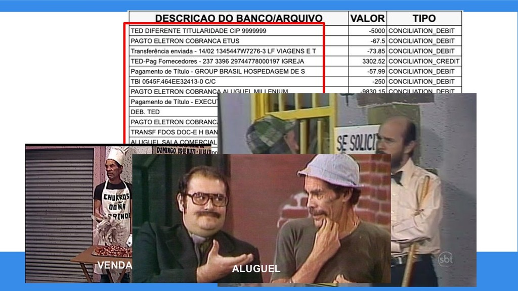 SALÁRIO VENDAS ALUGUEL