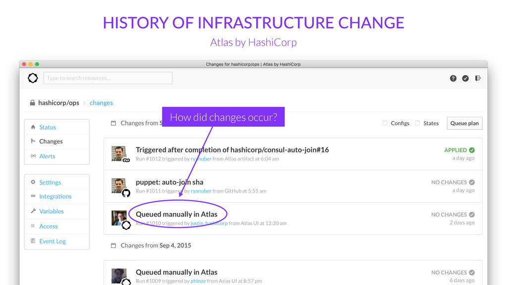 HISTORY OF INFRASTRUCTURE CHANGE Atlas by Hashi...