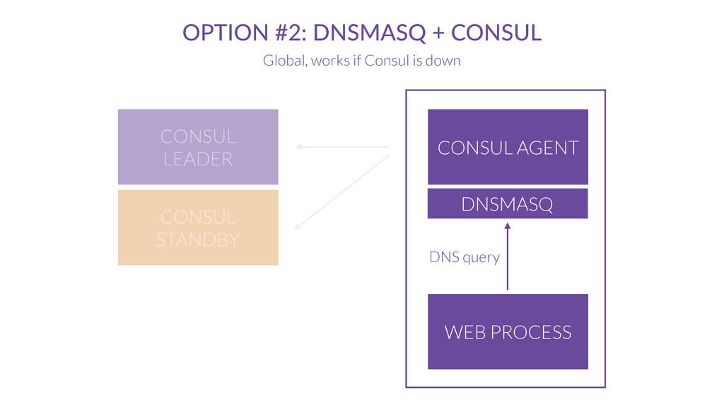 CONSUL AGENT OPTION #2: DNSMASQ + CONSUL Global...