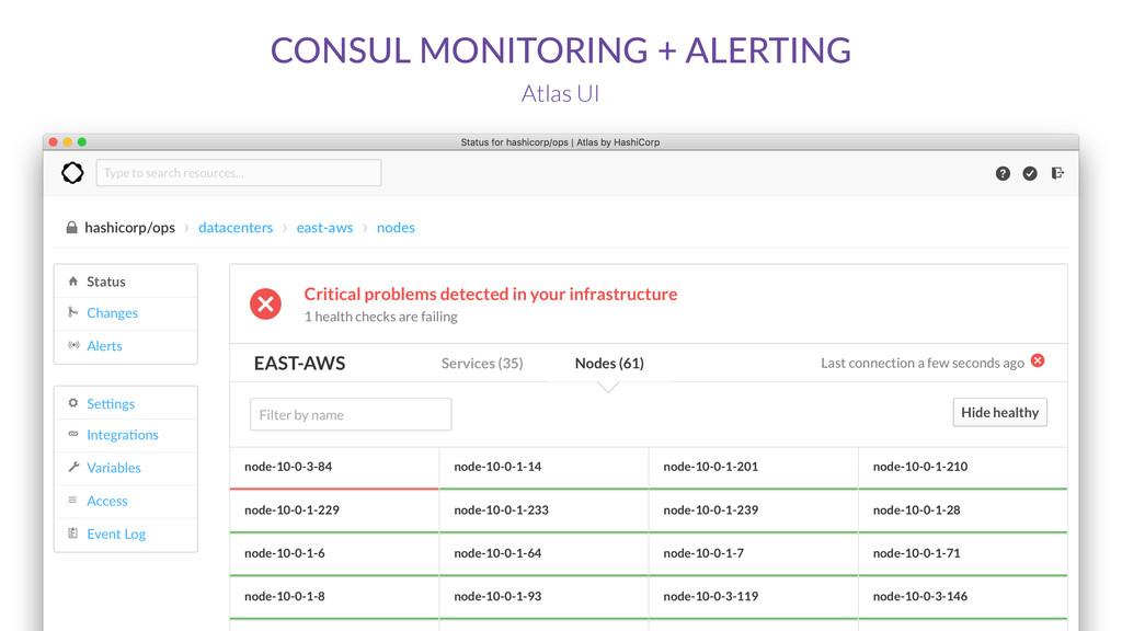 CONSUL MONITORING + ALERTING Atlas UI