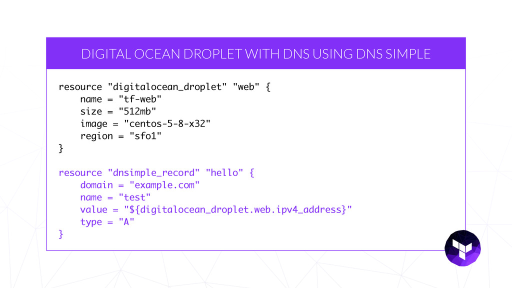 DIGITAL OCEAN DROPLET WITH DNS USING DNS SIMPLE...