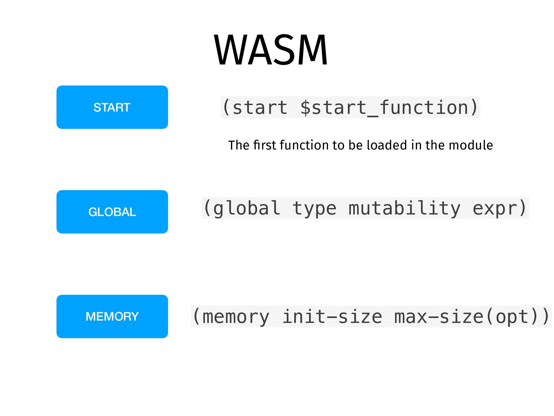 WASM MEMORY GLOBAL START (start $start_function...