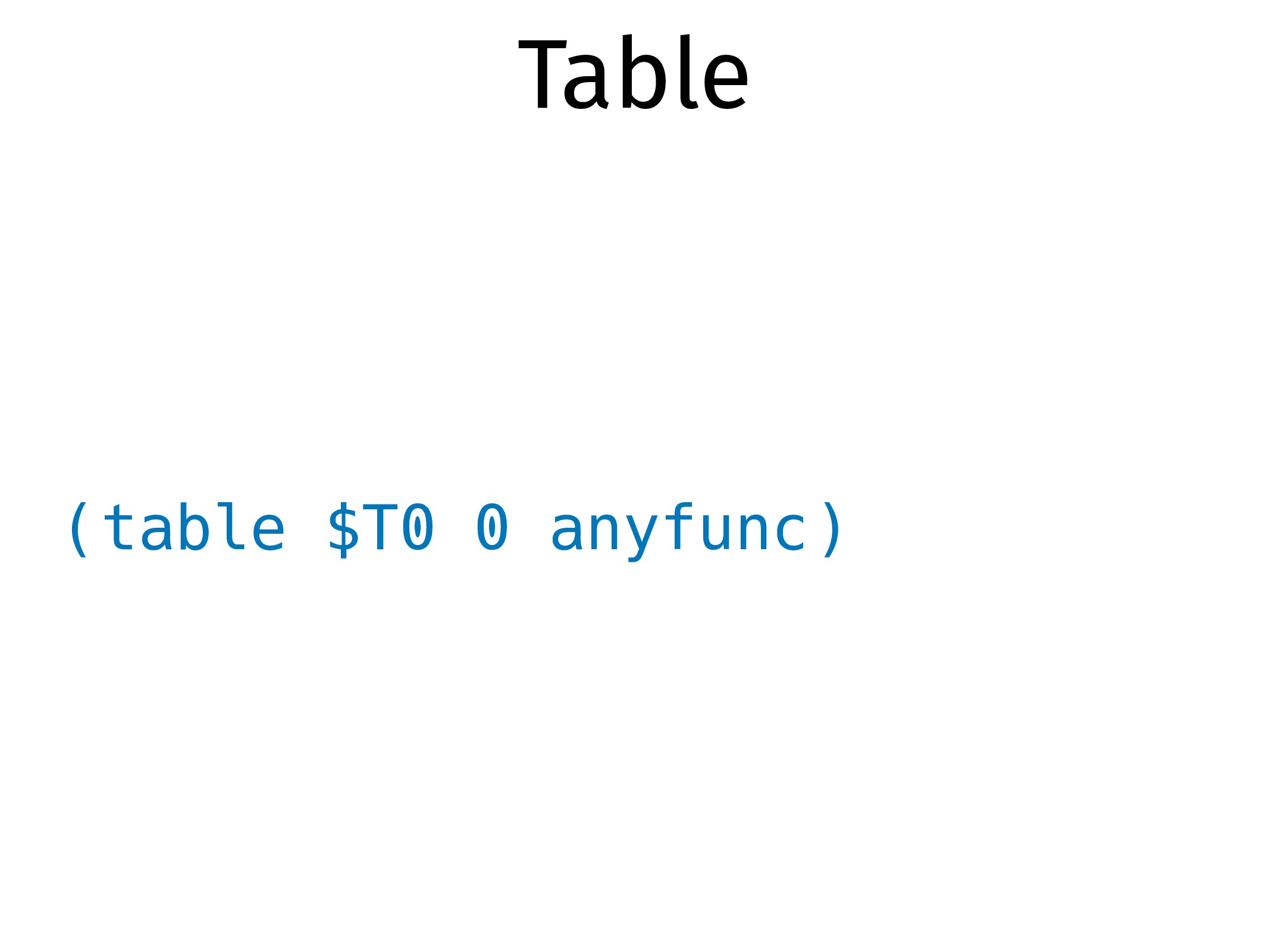 (table $T0 0 anyfunc) Table