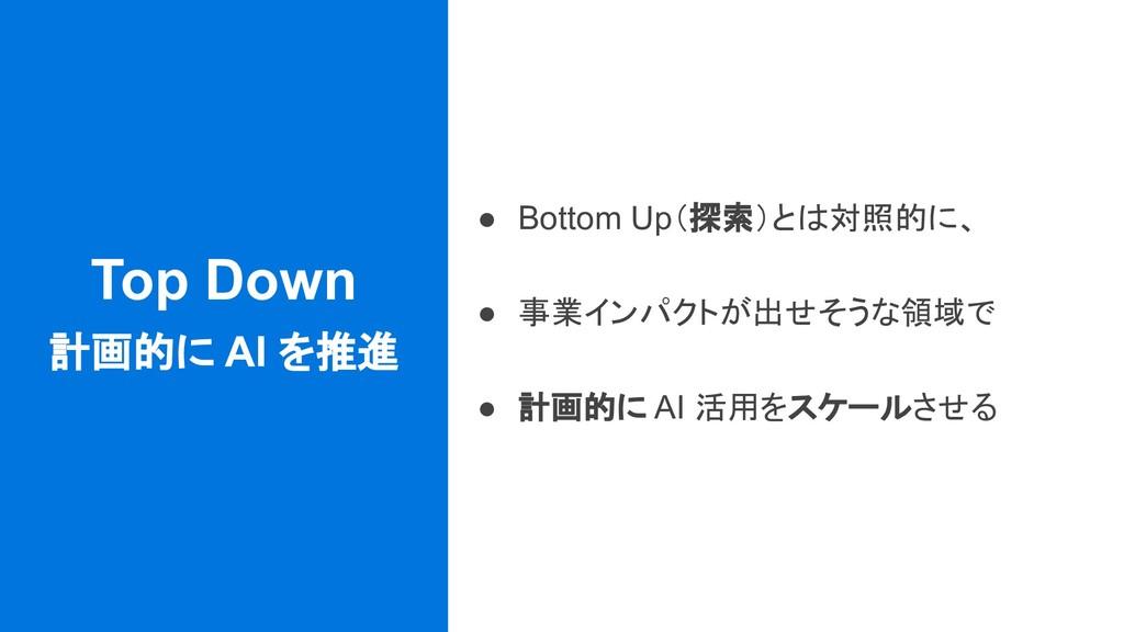 Top Down 計画的に AI を推進 ● Bottom Up(探索)とは対照的に、 ● 事...