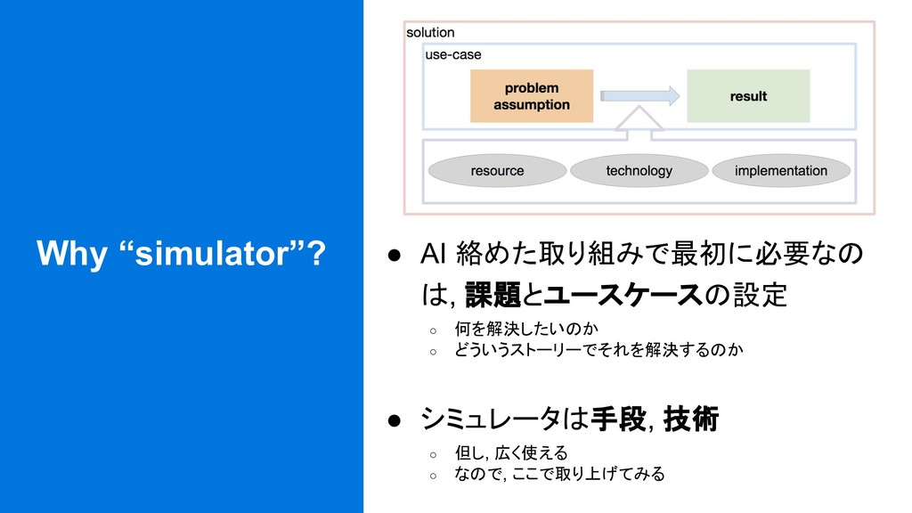 "Why ""simulator""? ● AI 絡めた取り組みで最初に必要なの は, 課題とユース..."
