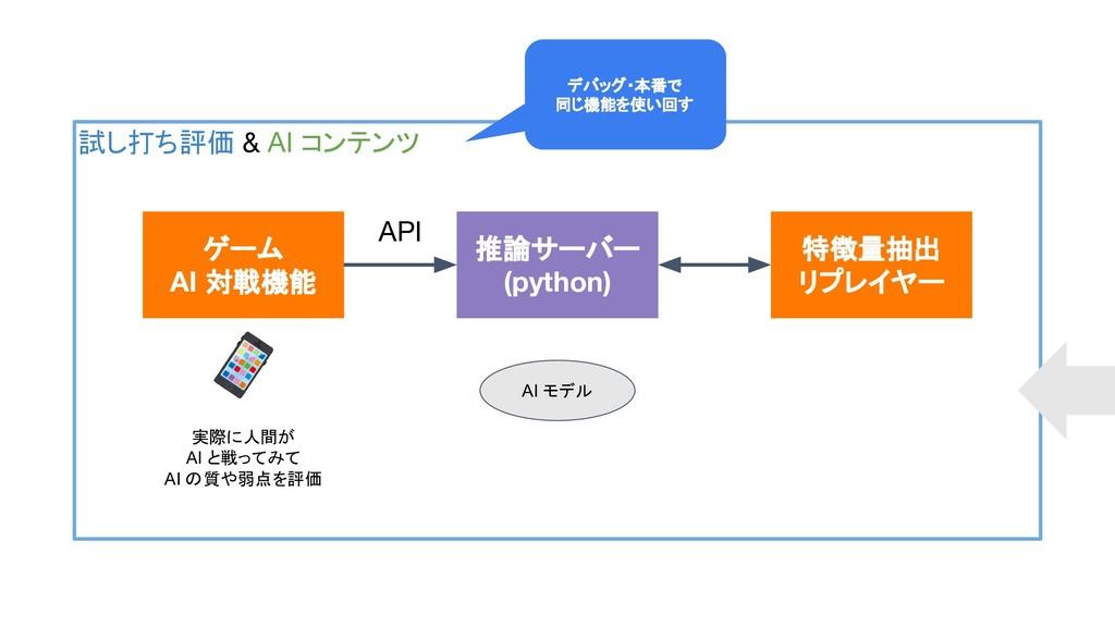 試し打ち評価 & AI コンテンツ ゲーム AI 対戦機能 推論サーバー (python) A...