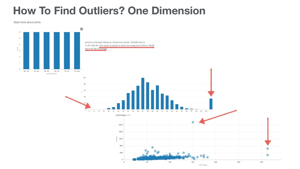 How To Find Outliers? One Dimension