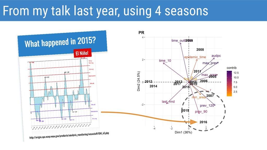 From my talk last year, using 4 seasons
