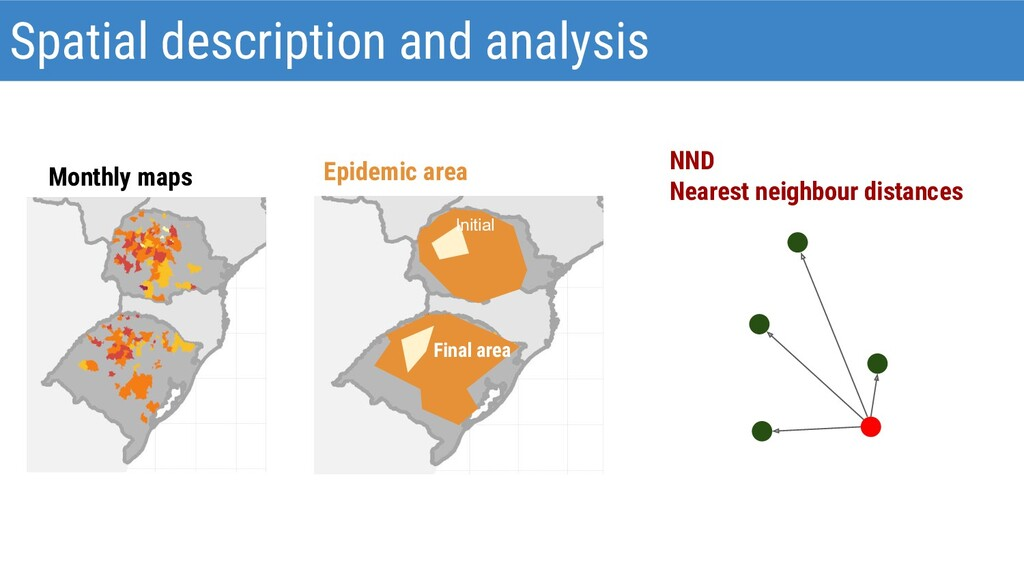 NND Nearest neighbour distances Epidemic area M...