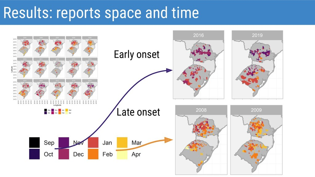 Early onset Late onset Results: reports space a...