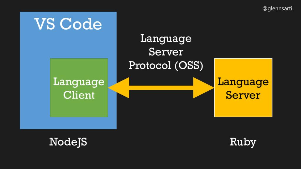 @glennsarti VS Code Language Client Language Se...