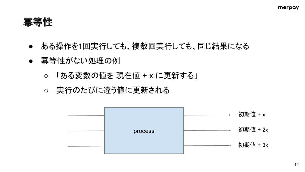 冪等性 ● ある操作を1回実行しても、複数回実行しても、同じ結果になる ● 冪等性がない処...