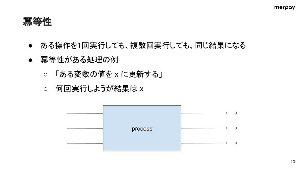 冪等性 ● ある操作を1回実行しても、複数回実行しても、同じ結果になる ● 冪等性がある処...
